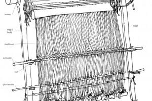 Tegning av en grenevev der alle samiske ord og termer er oppført